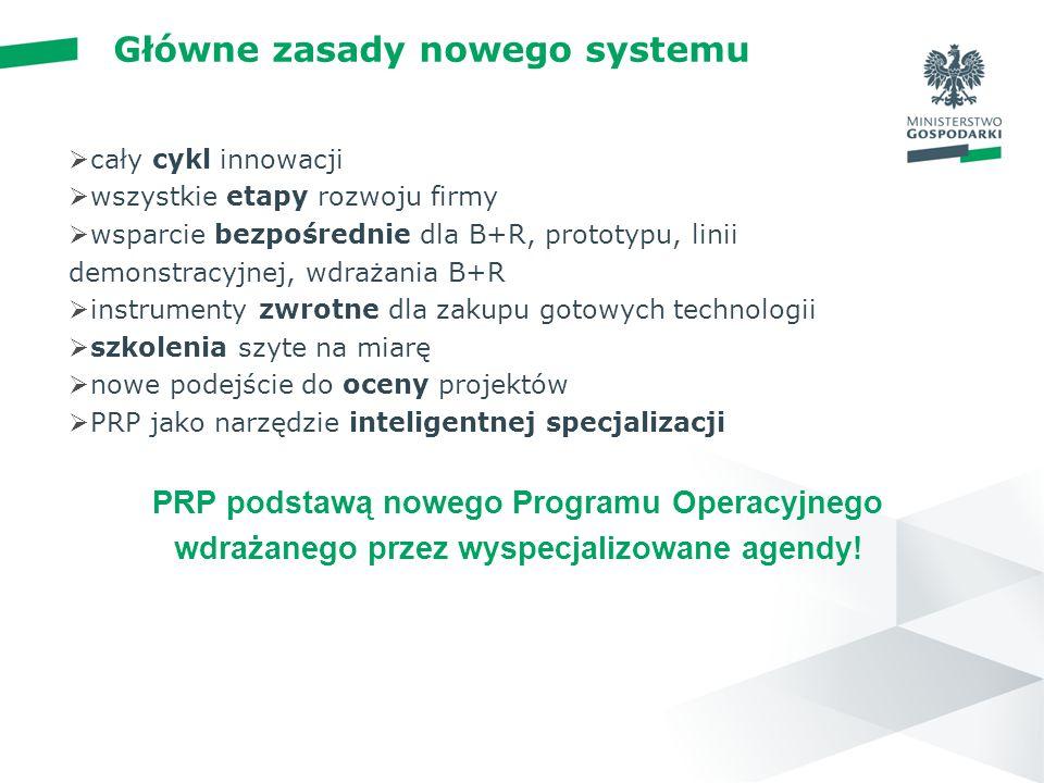 wstęp 01  cały cykl innowacji  wszystkie etapy rozwoju firmy  wsparcie bezpośrednie dla B+R, prototypu, linii demonstracyjnej, wdrażania B+R  instrumenty zwrotne dla zakupu gotowych technologii  szkolenia szyte na miarę  nowe podejście do oceny projektów  PRP jako narzędzie inteligentnej specjalizacji PRP podstawą nowego Programu Operacyjnego wdrażanego przez wyspecjalizowane agendy.