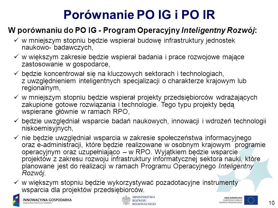 10 Porównanie PO IG i PO IR W porównaniu do PO IG - Program Operacyjny Inteligentny Rozwój: w mniejszym stopniu będzie wspierał budowę infrastruktury jednostek naukowo- badawczych, w większym zakresie będzie wspierał badania i prace rozwojowe mające zastosowanie w gospodarce, będzie koncentrował się na kluczowych sektorach i technologiach, z uwzględnieniem inteligentnych specjalizacji o charakterze krajowym lub regionalnym, w mniejszym stopniu będzie wspierał projekty przedsiębiorców wdrażających zakupione gotowe rozwiązania i technologie.