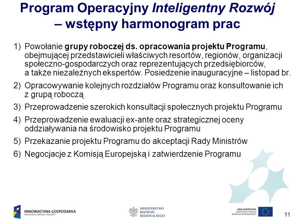 11 Program Operacyjny Inteligentny Rozwój – wstępny harmonogram prac 1)Powołanie grupy roboczej ds. opracowania projektu Programu, obejmującej przedst