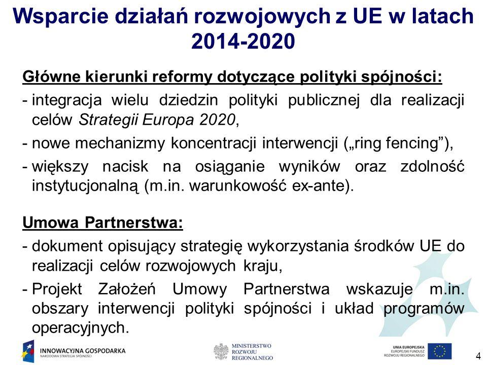 """4 Wsparcie działań rozwojowych z UE w latach 2014-2020 Główne kierunki reformy dotyczące polityki spójności: -integracja wielu dziedzin polityki publicznej dla realizacji celów Strategii Europa 2020, -nowe mechanizmy koncentracji interwencji (""""ring fencing ), -większy nacisk na osiąganie wyników oraz zdolność instytucjonalną (m.in."""