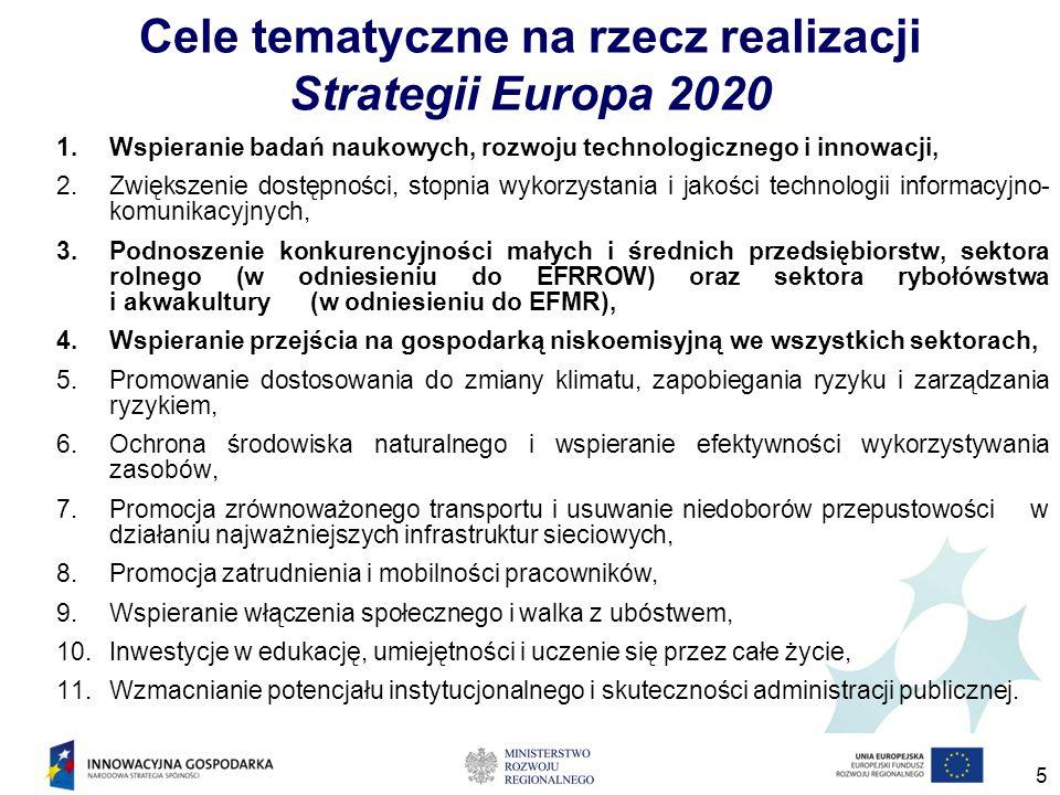 5 Cele tematyczne na rzecz realizacji Strategii Europa 2020 1.Wspieranie badań naukowych, rozwoju technologicznego i innowacji, 2.Zwiększenie dostępności, stopnia wykorzystania i jakości technologii informacyjno- komunikacyjnych, 3.Podnoszenie konkurencyjności małych i średnich przedsiębiorstw, sektora rolnego (w odniesieniu do EFRROW) oraz sektora rybołówstwa i akwakultury (w odniesieniu do EFMR), 4.Wspieranie przejścia na gospodarką niskoemisyjną we wszystkich sektorach, 5.Promowanie dostosowania do zmiany klimatu, zapobiegania ryzyku i zarządzania ryzykiem, 6.Ochrona środowiska naturalnego i wspieranie efektywności wykorzystywania zasobów, 7.Promocja zrównoważonego transportu i usuwanie niedoborów przepustowości w działaniu najważniejszych infrastruktur sieciowych, 8.Promocja zatrudnienia i mobilności pracowników, 9.Wspieranie włączenia społecznego i walka z ubóstwem, 10.Inwestycje w edukację, umiejętności i uczenie się przez całe życie, 11.Wzmacnianie potencjału instytucjonalnego i skuteczności administracji publicznej.
