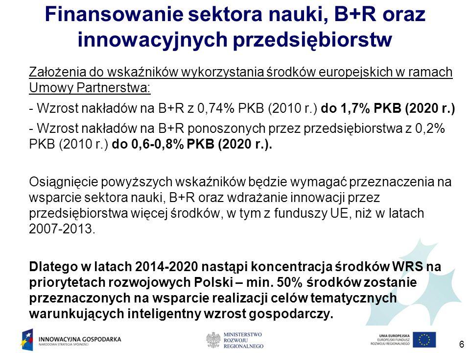6 Finansowanie sektora nauki, B+R oraz innowacyjnych przedsiębiorstw Założenia do wskaźników wykorzystania środków europejskich w ramach Umowy Partner