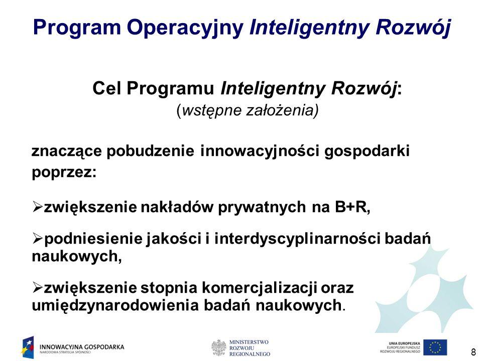 8 Program Operacyjny Inteligentny Rozwój Cel Programu Inteligentny Rozwój: (wstępne założenia) znaczące pobudzenie innowacyjności gospodarki poprzez:  zwiększenie nakładów prywatnych na B+R,  podniesienie jakości i interdyscyplinarności badań naukowych,  zwiększenie stopnia komercjalizacji oraz umiędzynarodowienia badań naukowych.