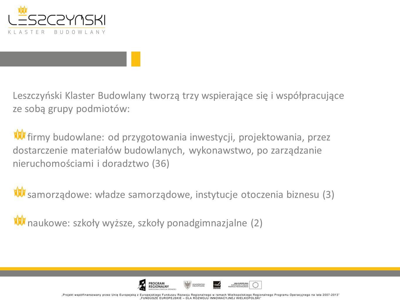 Leszczyński Klaster Budowlany tworzą trzy wspierające się i współpracujące ze sobą grupy podmiotów: firmy budowlane: od przygotowania inwestycji, projektowania, przez dostarczenie materiałów budowlanych, wykonawstwo, po zarządzanie nieruchomościami i doradztwo (36) samorządowe: władze samorządowe, instytucje otoczenia biznesu (3) naukowe: szkoły wyższe, szkoły ponadgimnazjalne (2)