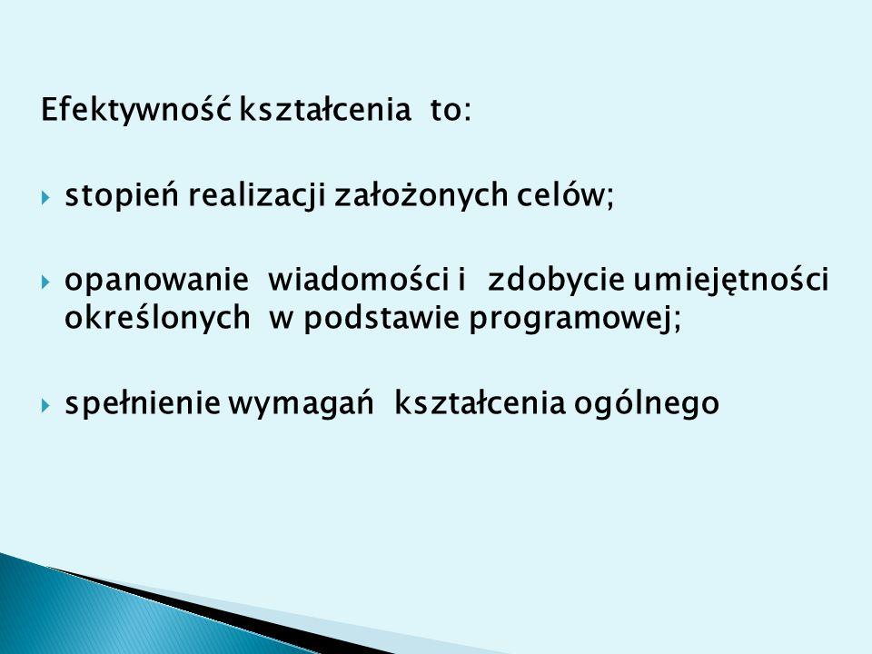 Wyniki sprawdzianu i egzaminu gimnazjalnego, w sesji egzaminacyjnej 2011, w poszczególnych powiatach