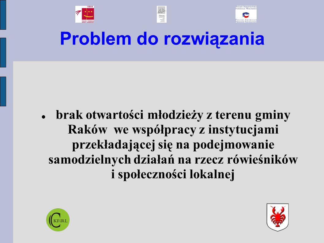 Problem do rozwiązania brak otwartości młodzieży z terenu gminy Raków we współpracy z instytucjami przekładającej się na podejmowanie samodzielnych działań na rzecz rówieśników i społeczności lokalnej