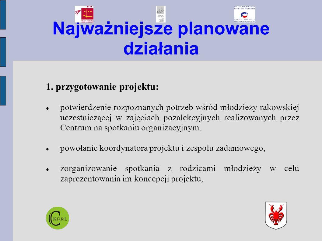 Najważniejsze planowane działania 1. przygotowanie projektu: potwierdzenie rozpoznanych potrzeb wśród młodzieży rakowskiej uczestniczącej w zajęciach