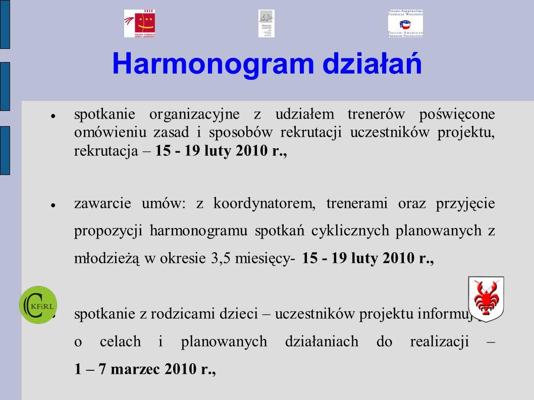 Harmonogram działań spotkanie organizacyjne z udziałem trenerów poświęcone omówieniu zasad i sposobów rekrutacji uczestników projektu, rekrutacja – 15