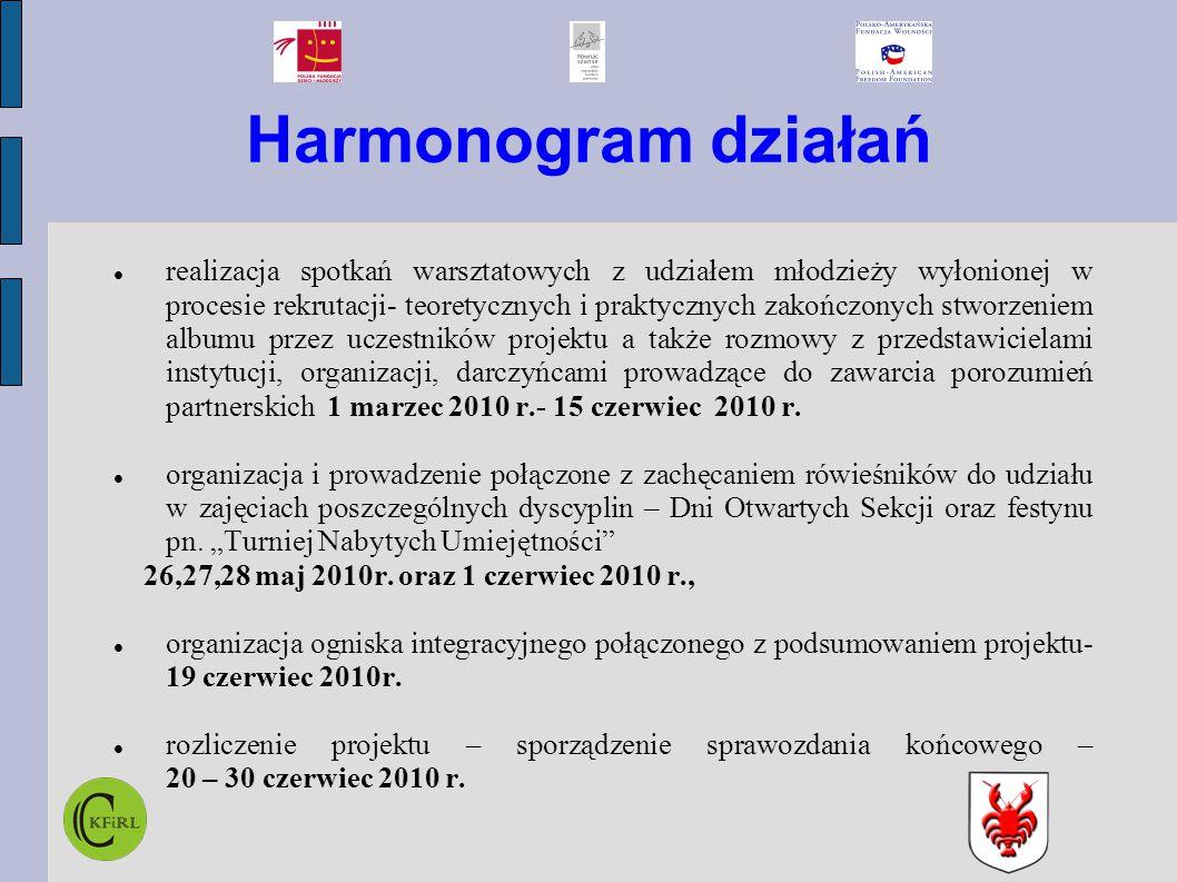 Harmonogram działań realizacja spotkań warsztatowych z udziałem młodzieży wyłonionej w procesie rekrutacji- teoretycznych i praktycznych zakończonych