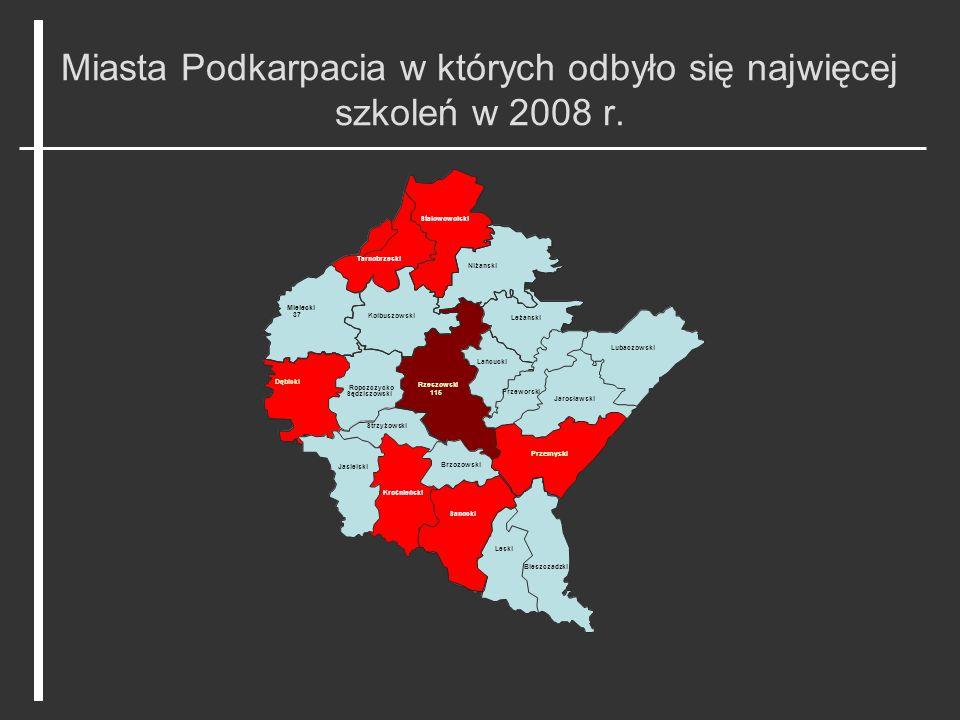 Działalność Komisji Nauki, Specjalizacji i Szkoleń Ciągłych w IV kadencji POIA Rzeszów 2009