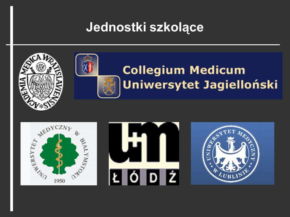 Firmy współuczestniczące w organizowaniu kursów i szkoleń z POIA.
