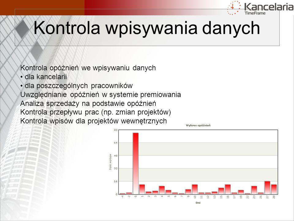 Kontrola wpisywania danych Kontrola opóźnień we wpisywaniu danych dla kancelarii dla poszczególnych pracowników Uwzględnianie opóźnień w systemie premiowania Analiza sprzedaży na podstawie opóźnień Kontrola przepływu prac (np.