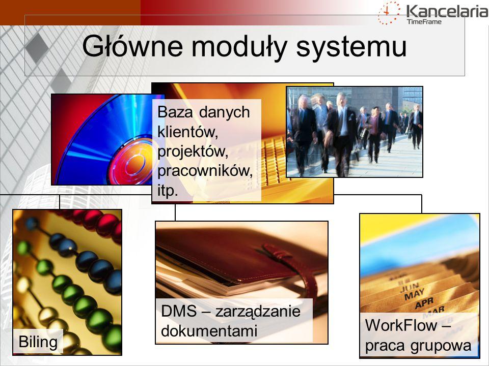 Główne moduły systemu Biling WorkFlow – praca grupowa DMS – zarządzanie dokumentami Baza danych klientów, projektów, pracowników, itp.