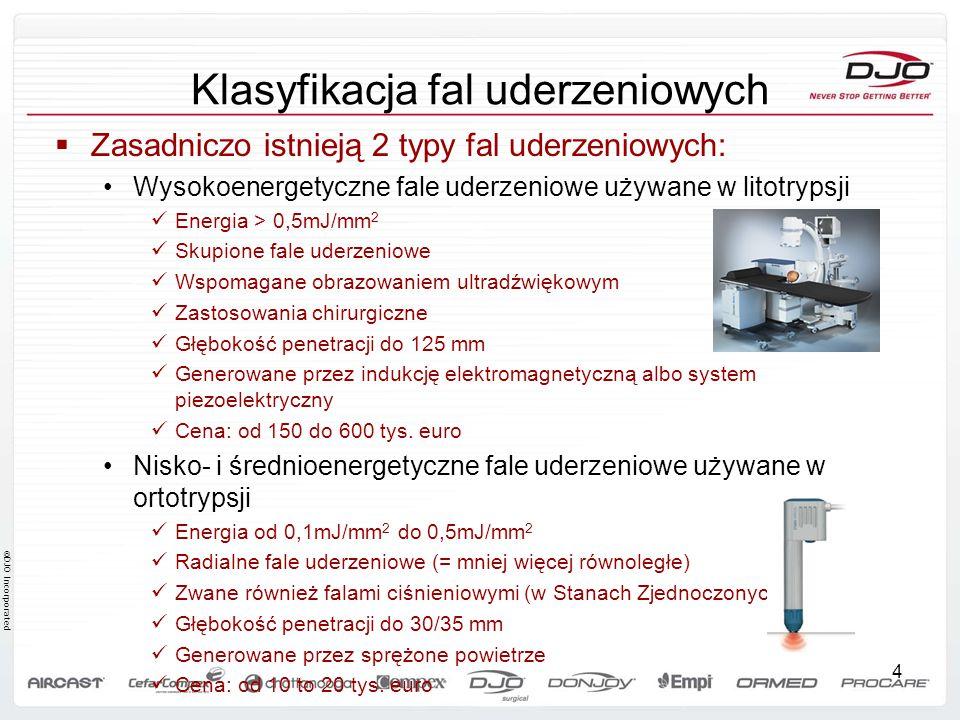©DJO Incorporated Generowanie radialnych fal uderzeniowych 5  Sprężone powietrze przyspiesza pocisk (energia kinetyczna), który uderza w przekaźnik (energia akustyczna) Sprężone powietrze  Przekaźnik wzbudza falę akustyczną (uderzeniową), która rozprzestrzenia się w tkankach