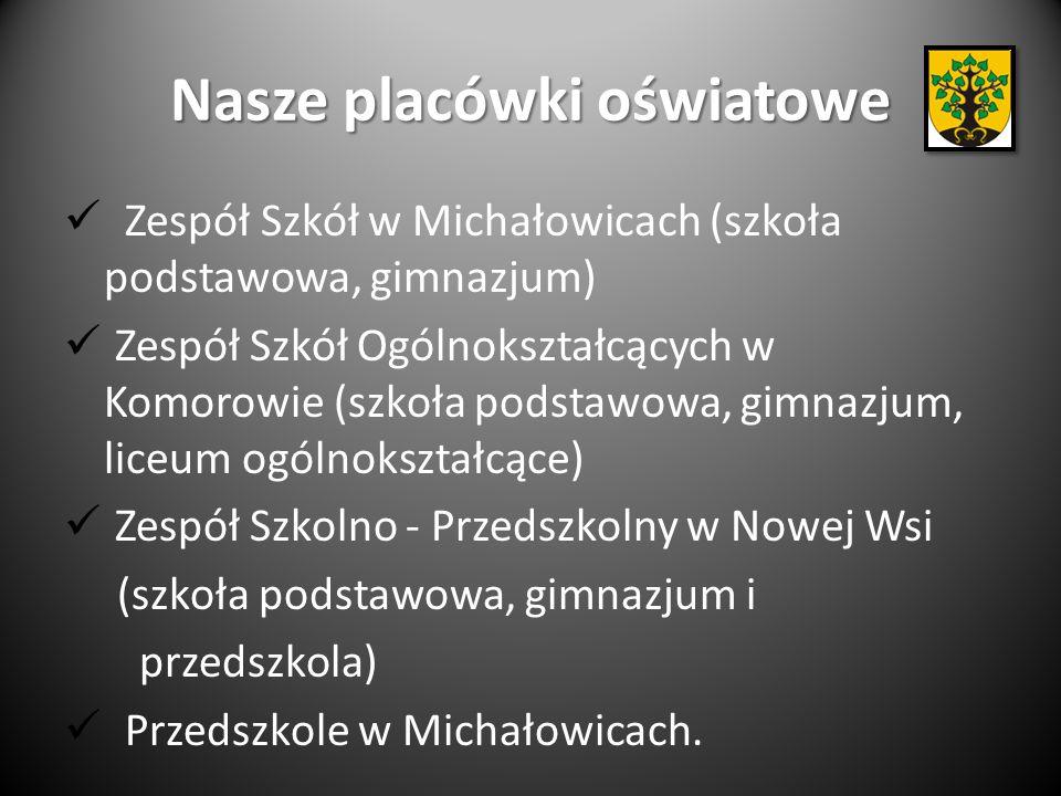 Nasze placówki oświatowe Zespół Szkół w Michałowicach (szkoła podstawowa, gimnazjum) Zespół Szkół Ogólnokształcących w Komorowie (szkoła podstawowa, g