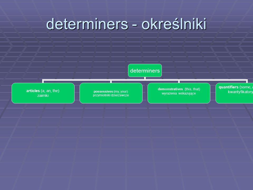 determiners - określniki determiners articles (a, an, the) zaimki possessives (my, your) przymiotniki dzierżawcze demonstratives (this, that) wyrażeni