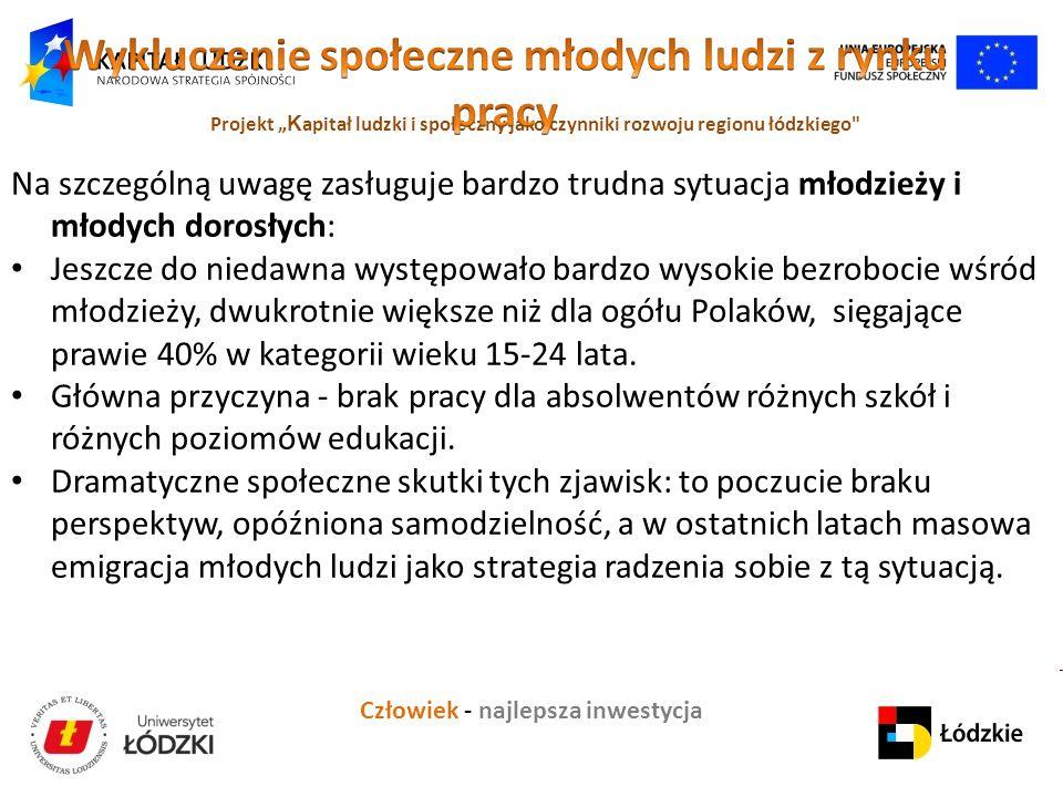 """Człowiek - najlepsza inwestycja Projekt """" K apitał ludzki i społeczny jako czynniki rozwoju regionu łódzkiego Na szczególną uwagę zasługuje bardzo trudna sytuacja młodzieży i młodych dorosłych: Jeszcze do niedawna występowało bardzo wysokie bezrobocie wśród młodzieży, dwukrotnie większe niż dla ogółu Polaków, sięgające prawie 40% w kategorii wieku 15-24 lata."""