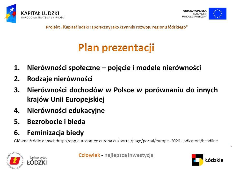 """Człowiek - najlepsza inwestycja Projekt """" K apitał ludzki i społeczny jako czynniki rozwoju regionu łódzkiego 1.Nierówności społeczne – pojęcie i modele nierówności 2.Rodzaje nierówności 3.Nierówności dochodów w Polsce w porównaniu do innych krajów Unii Europejskiej 4.Nierówności edukacyjne 5.Bezrobocie i bieda 6.Feminizacja biedy Główne źródło danych:http://epp.eurostat.ec.europa.eu/portal/page/portal/europe_2020_indicators/headline"""
