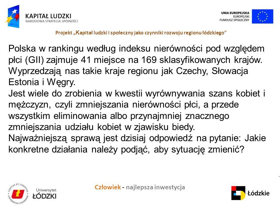"""Człowiek - najlepsza inwestycja Projekt """" K apitał ludzki i społeczny jako czynniki rozwoju regionu łódzkiego Polska w rankingu według indeksu nierówności pod względem płci (GII) zajmuje 41 miejsce na 169 sklasyfikowanych krajów."""