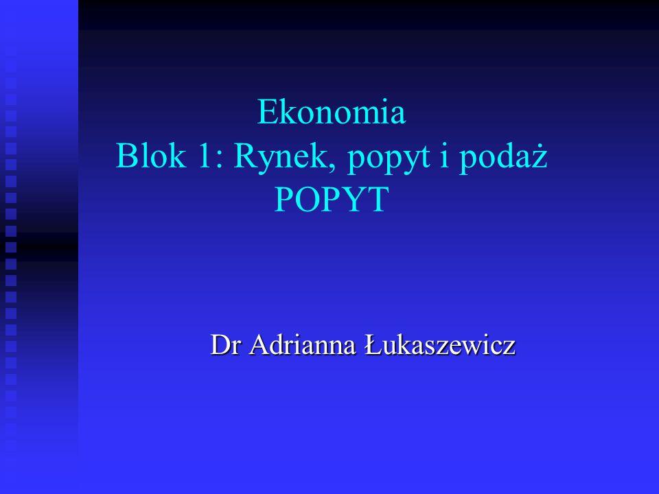 Ekonomia Blok 1: Rynek, popyt i podaż POPYT Dr Adrianna Łukaszewicz