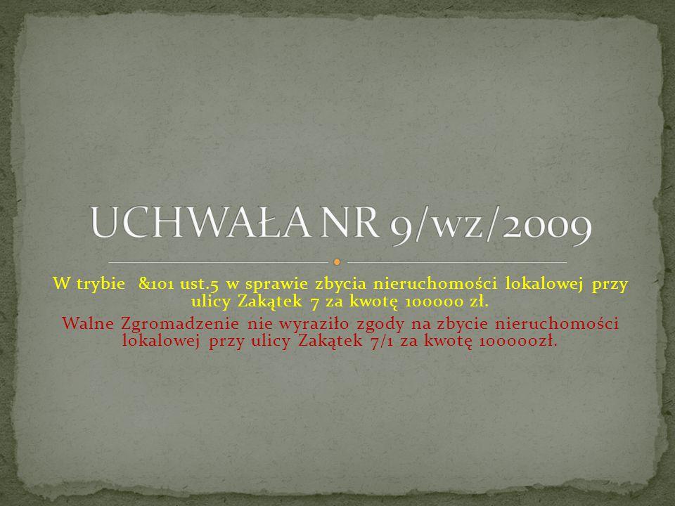 W trybie &101 ust.5 w sprawie zbycia nieruchomości lokalowej przy ulicy Zakątek 7 za kwotę 100000 zł.