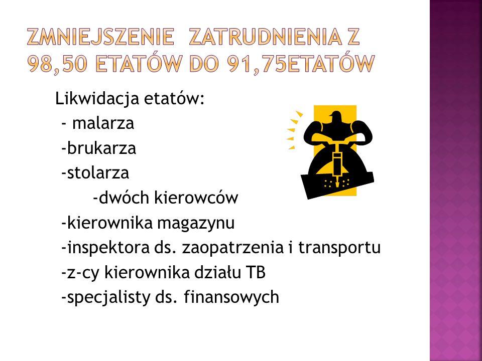  Inspektor nadzoru 1,25 etatu