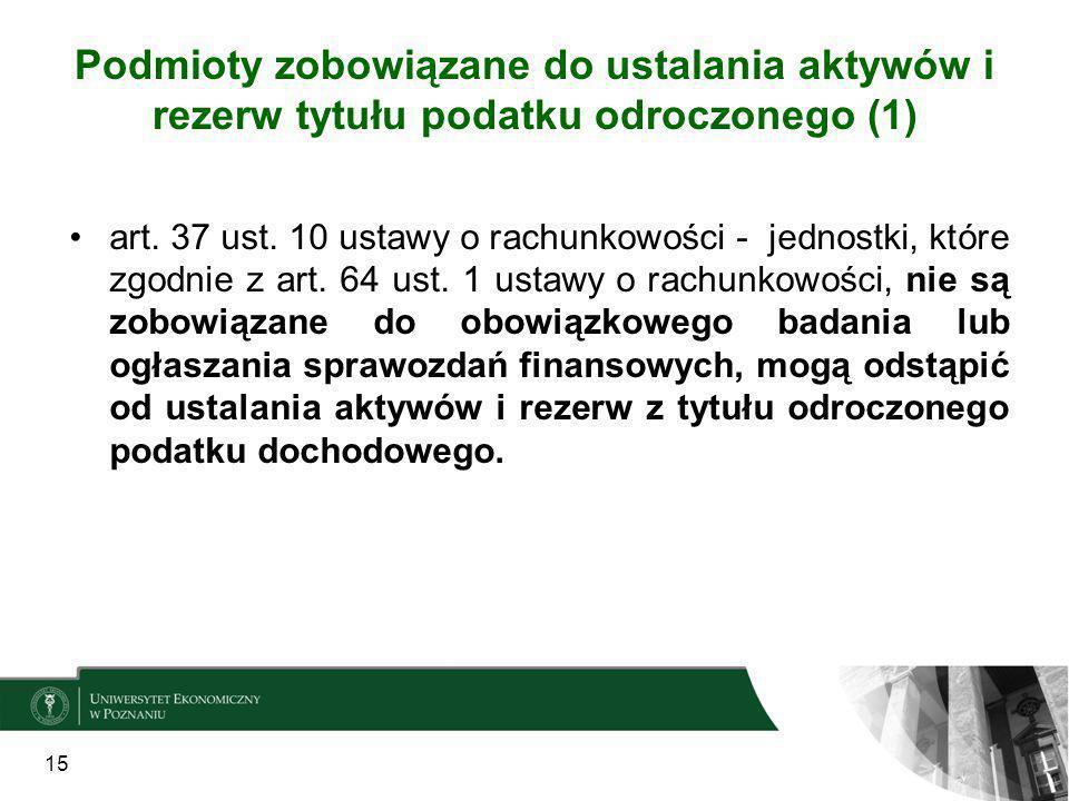 15 Podmioty zobowiązane do ustalania aktywów i rezerw tytułu podatku odroczonego (1) art. 37 ust. 10 ustawy o rachunkowości - jednostki, które zgodnie