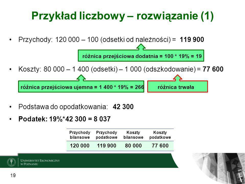 19 Przykład liczbowy – rozwiązanie (1) Przychody: 120 000 – 100 (odsetki od należności) = 119 900 Koszty: 80 000 – 1 400 (odsetki) – 1 000 (odszkodowa