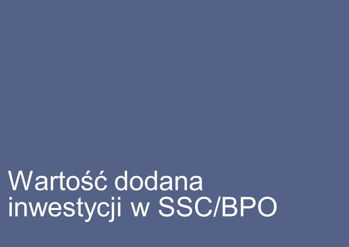 Dlaczego warto wspierać inwestycje BPO/SSC .