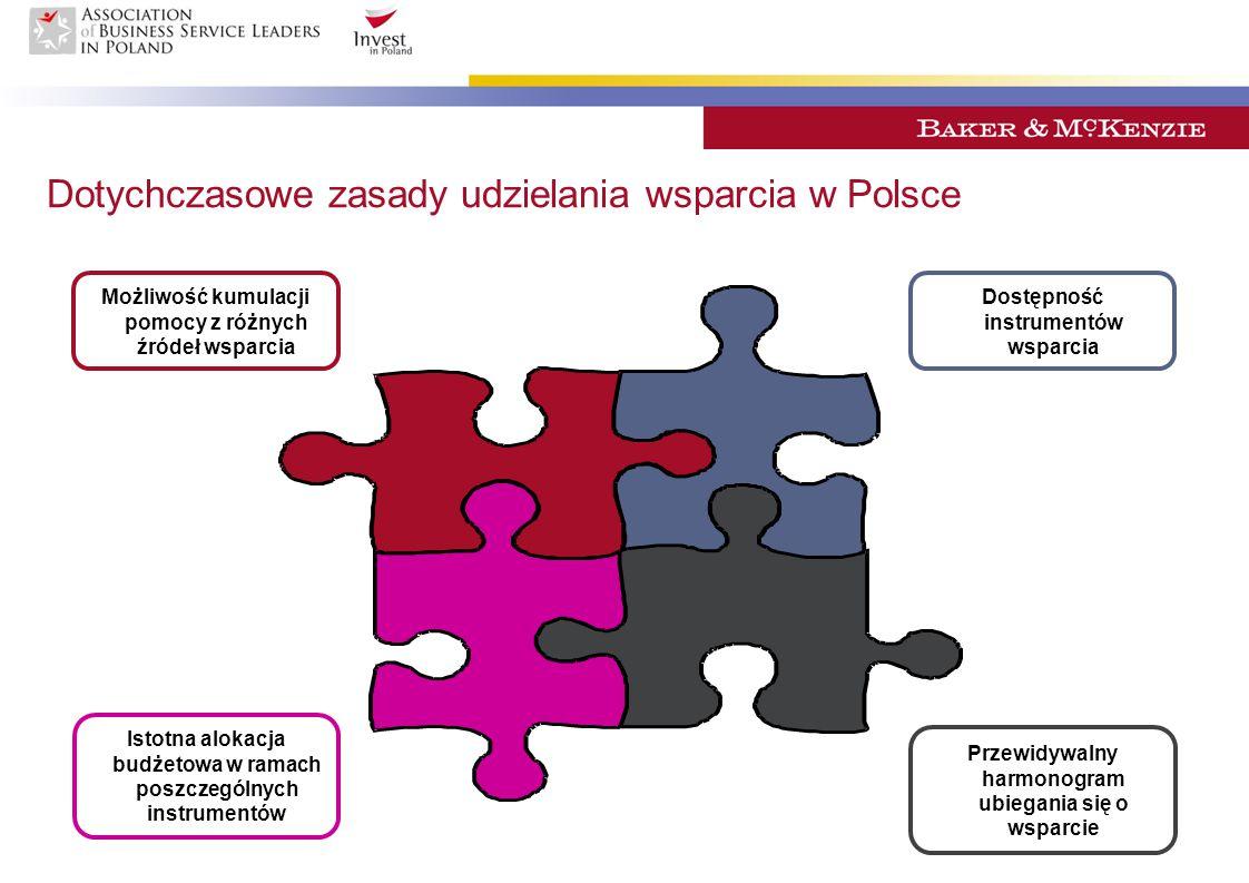 Dotychczasowe zasady udzielania wsparcia w Polsce Możliwość kumulacji pomocy z różnych źródeł wsparcia Dostępność instrumentów wsparcia Istotna alokac