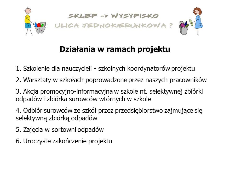 Działania w ramach projektu 1. Szkolenie dla nauczycieli - szkolnych koordynatorów projektu 2.