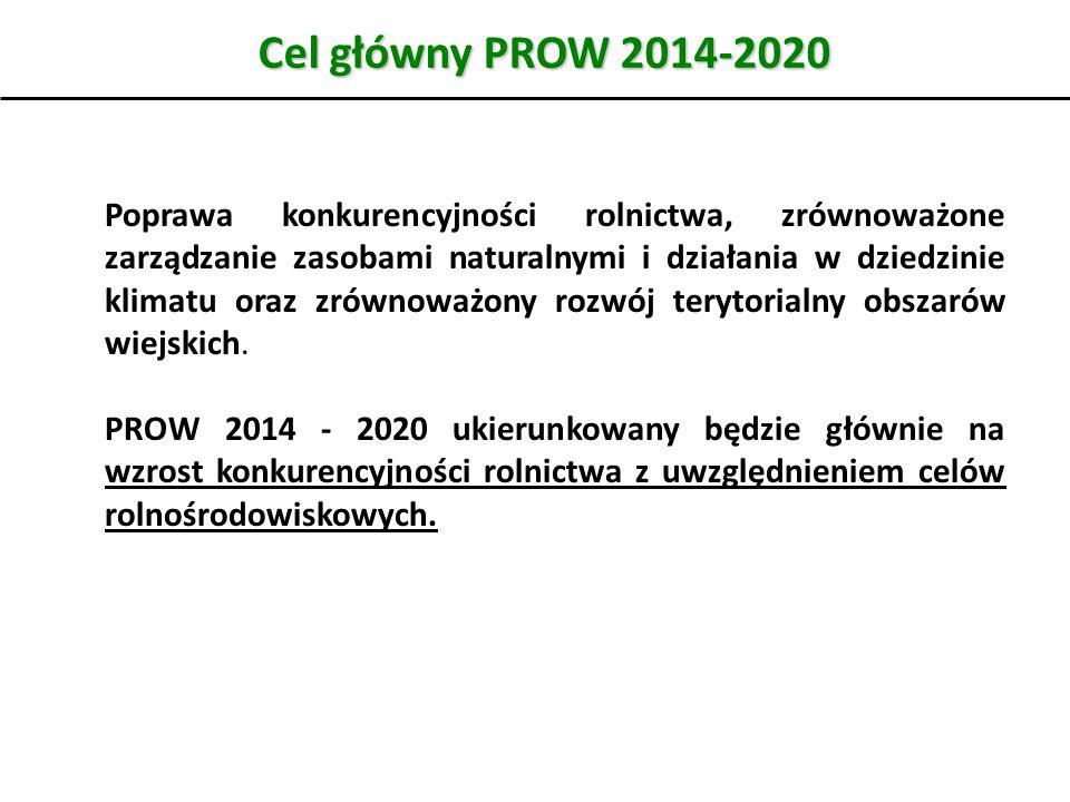 Cel główny PROW 2014-2020 Poprawa konkurencyjności rolnictwa, zrównoważone zarządzanie zasobami naturalnymi i działania w dziedzinie klimatu oraz zrów