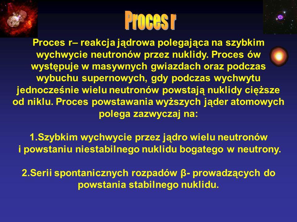 Proces r– reakcja jądrowa polegająca na szybkim wychwycie neutronów przez nuklidy.