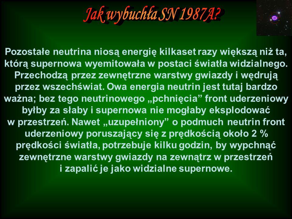 Pozostałe neutrina niosą energię kilkaset razy większą niż ta, którą supernowa wyemitowała w postaci światła widzialnego.