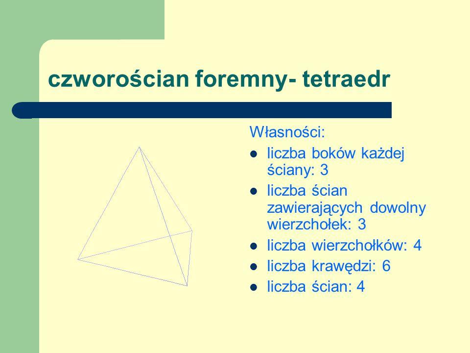 czworościan foremny- tetraedr Własności: liczba boków każdej ściany: 3 liczba ścian zawierających dowolny wierzchołek: 3 liczba wierzchołków: 4 liczba krawędzi: 6 liczba ścian: 4