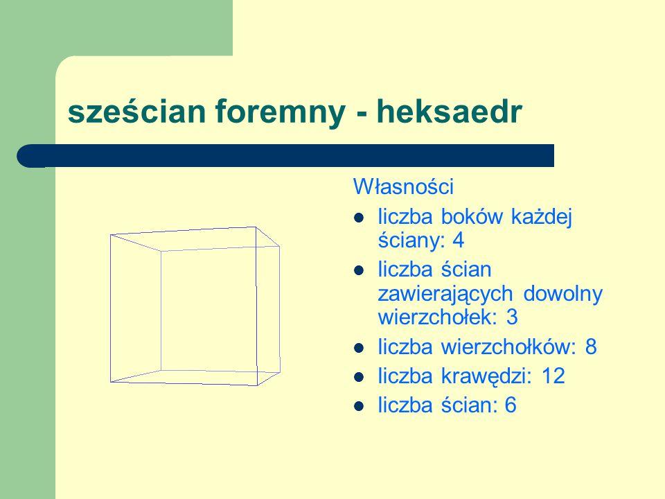 sześcian foremny - heksaedr Własności liczba boków każdej ściany: 4 liczba ścian zawierających dowolny wierzchołek: 3 liczba wierzchołków: 8 liczba krawędzi: 12 liczba ścian: 6