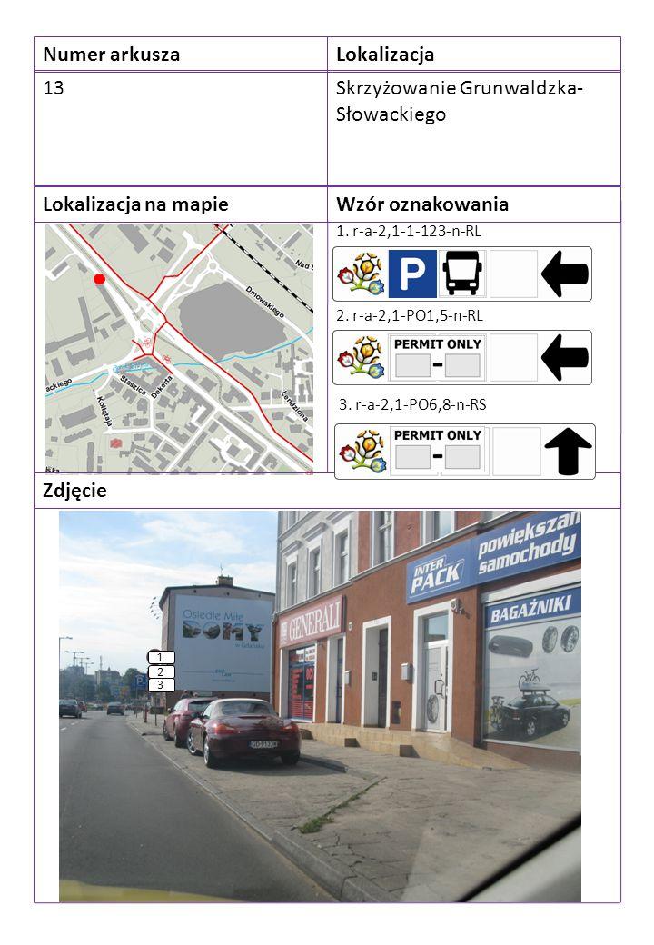 Numer arkuszaLokalizacja 13Skrzyżowanie Grunwaldzka- Słowackiego Lokalizacja na mapieWzór oznakowania Zdjęcie 1. r-a-2,1-1-123-n-RL 1 2. r-a-2,1-PO1,5