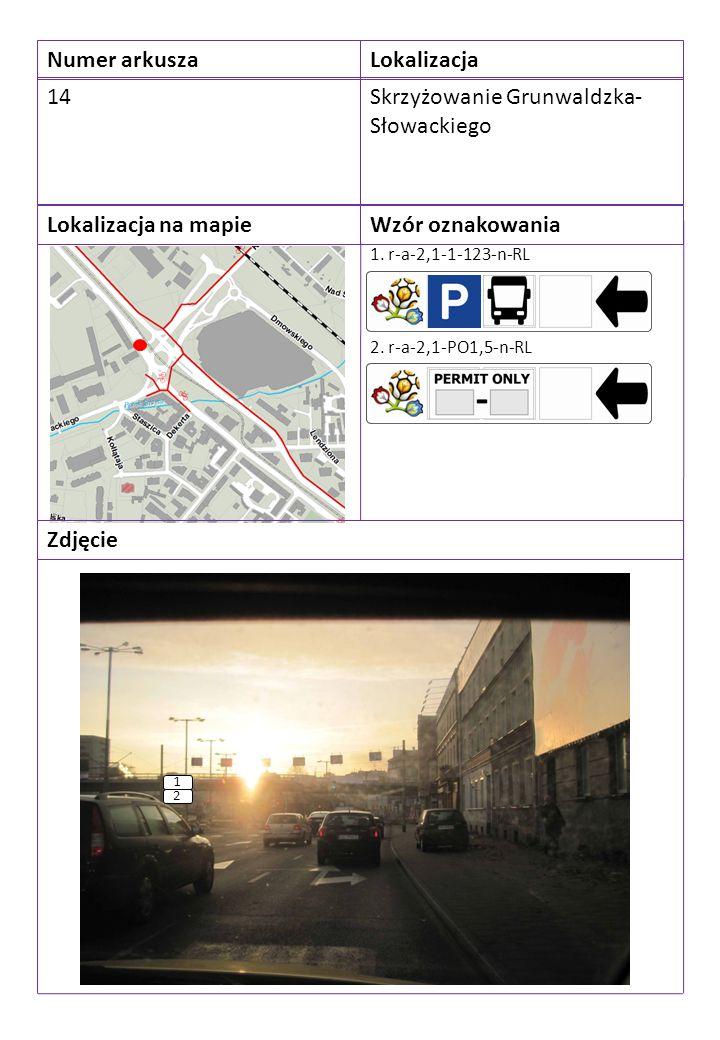Numer arkuszaLokalizacja 14Skrzyżowanie Grunwaldzka- Słowackiego Lokalizacja na mapieWzór oznakowania Zdjęcie 1. r-a-2,1-1-123-n-RL 1 2. r-a-2,1-PO1,5