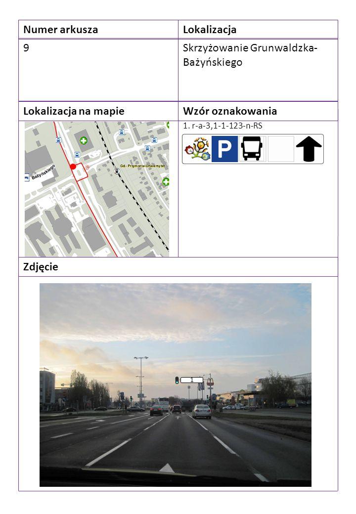 Numer arkuszaLokalizacja 9Skrzyżowanie Grunwaldzka- Bażyńskiego Lokalizacja na mapieWzór oznakowania Zdjęcie 1. r-a-3,1-1-123-n-RS 1