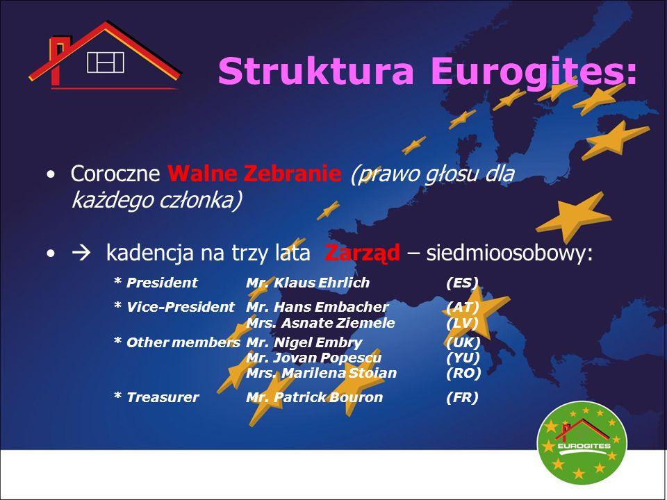 Coroczne Walne Zebranie (prawo głosu dla każdego członka)  kadencja na trzy lata Zarząd – siedmioosobowy: * PresidentMr.