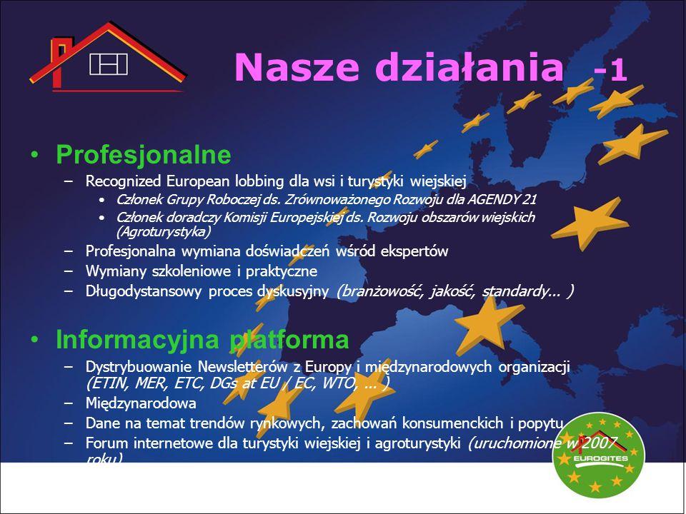 Nasze działania -1 Profesjonalne –Recognized European lobbing dla wsi i turystyki wiejskiej Członek Grupy Roboczej ds.