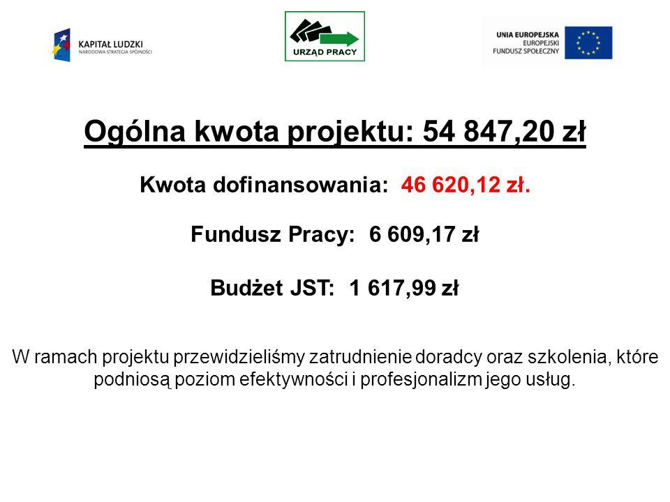 Ogólna kwota projektu: 54 847,20 zł Kwota dofinansowania: 46 620,12 zł.