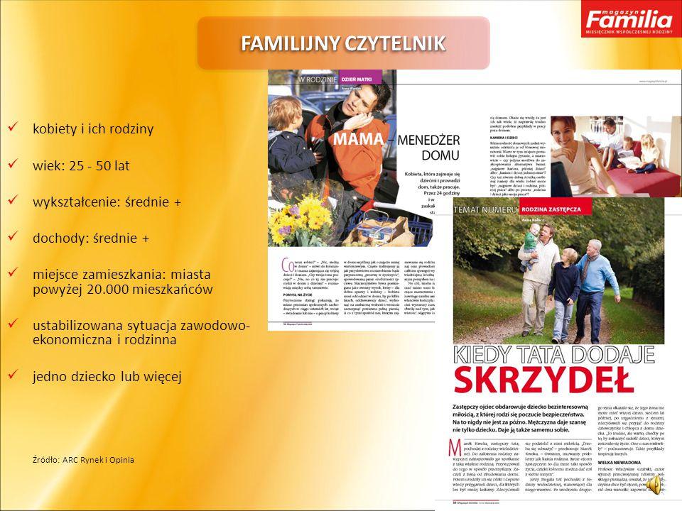 O MAGAZYNIE… Miesięcznik o profilu społeczno-kulturalnym skierowany do kobiet i ich rodzin, Główne cele jakie stawia sobie Familia, to: promocja warto