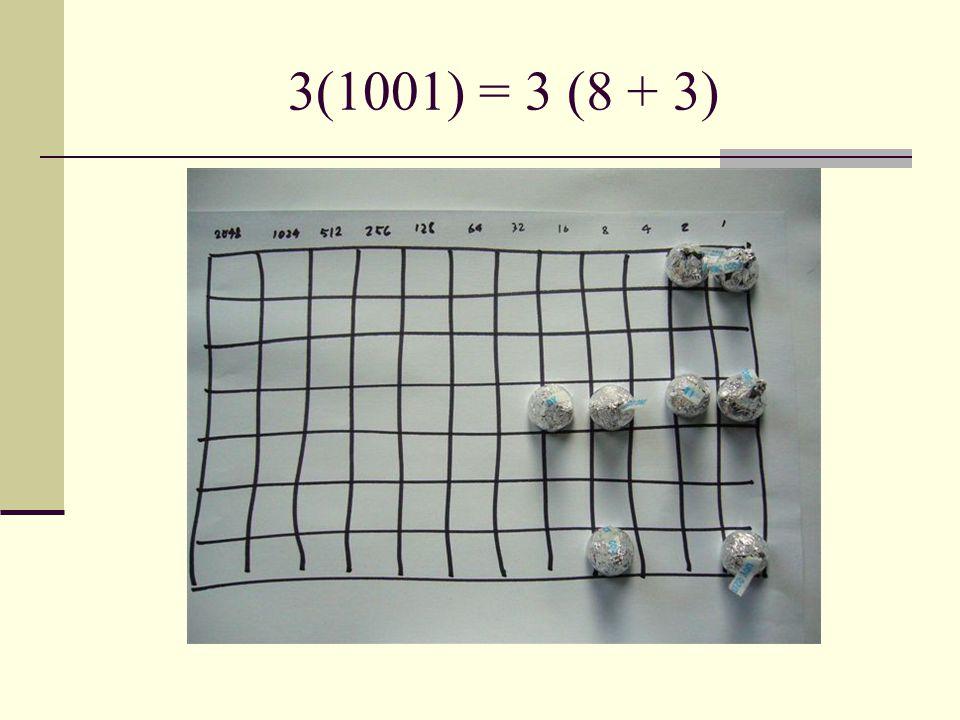 3(1001) = 3 (8 + 3)