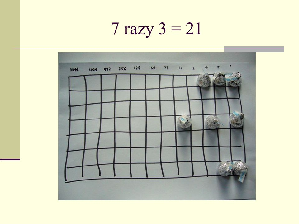 7 razy 3 = 21