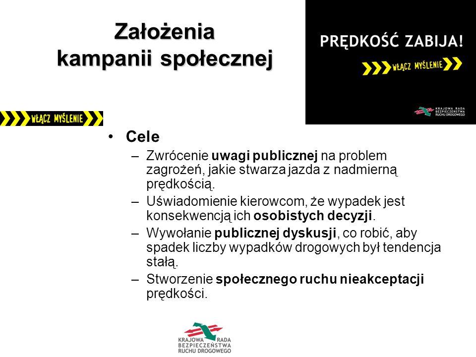 Elementy kampanii RADIO 1564 emisji spotu m.in.: –Polskie Radio –Radio Zet –RMF FM –Radio Eska –Agora Sieć –pakiet stacji lokalnych (Drapacz chmur)