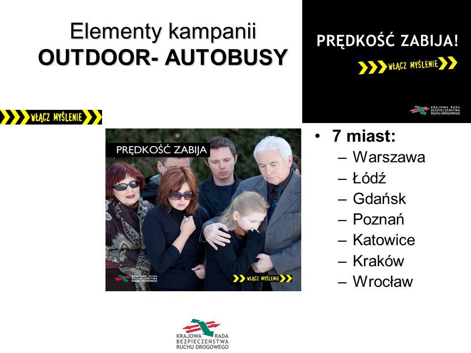 Elementy kampanii OUTDOOR- AUTOBUSY 7 miast: –Warszawa –Łódź –Gdańsk –Poznań –Katowice –Kraków –Wrocław