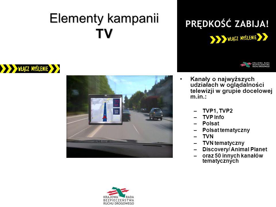 Elementy kampanii TV Kanały o najwyższych udziałach w oglądalności telewizji w grupie docelowej m.in.: –TVP1, TVP2 –TVP Info –Polsat –Polsat tematyczny –TVN –TVN tematyczny –Discovery/ Animal Planet –oraz 50 innych kanałów tematycznych