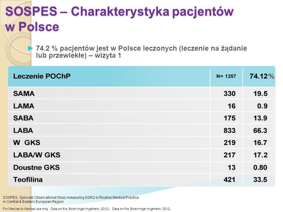 SOSPES – Charakterystyka pacjentów w Polsce ►74.2 % pacjentów jest w Polsce leczonych (leczenie na żądanie lub przewlekłe) – wizyta 1 For Medical to M
