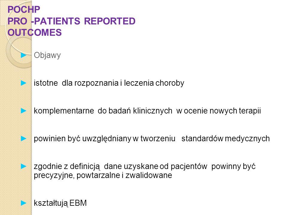 POCHP PRO -PATIENTS REPORTED OUTCOMES ►Objawy ►istotne dla rozpoznania i leczenia choroby ►komplementarne do badań klinicznych w ocenie nowych terapii